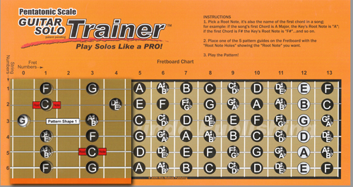 Pentatonic Scale Guitar Solo Trainer fretboard and pattern