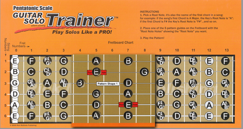 Pentatonic Scale Box Patterns and Fretboard
