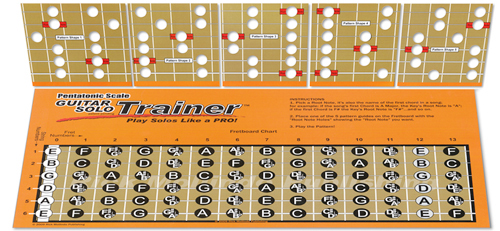 pentatonic scale moveable patterns with 5 box patterns